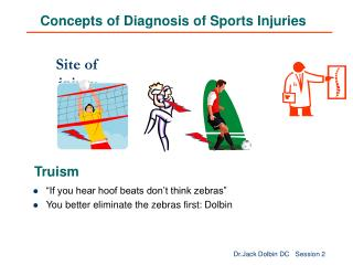 Concepts of Diagnosis of Sports Injuries