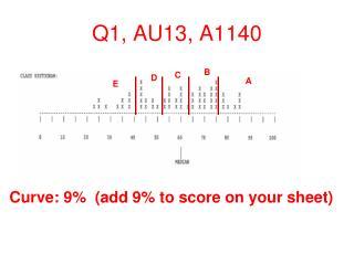 Q1, AU13, A1140
