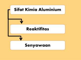Sifat Kimia Aluminium