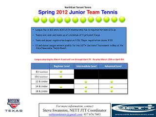 NorthEast Tarrant Tennis Spring  2012  Junior  Team  Tennis