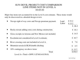 SUN DEVIL PROJECT COST COMPARISON