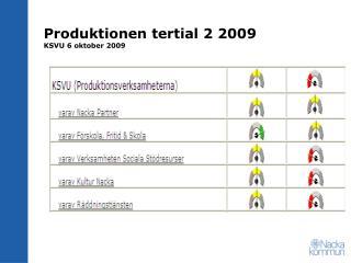 Produktionen tertial 2 2009 KSVU 6 oktober 2009