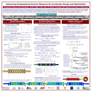 Advancing Computational Science Research for Accelerator Design and Optimization