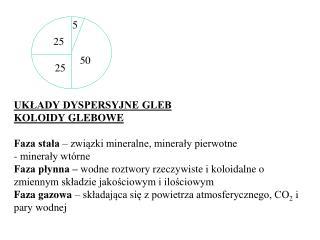 Schemat budowy miceli   (wg. Gorbunowa)