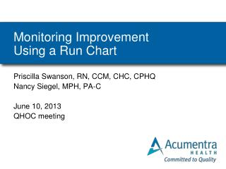 Monitoring Improvement Using a Run Chart