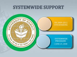 SYSTEMWIDE SUPPORT