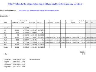 notendur.hi.is/agust/kennsla/ee11/eeabv11/verkefni/eeabv-LL-11.xls  :