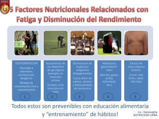 """Todos  estos son prevenibles con educación  alimentaria y  """"entrenamiento"""" de  hábitos!"""
