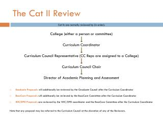 The Cat II Review