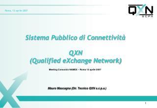 Qualified EXchange Network