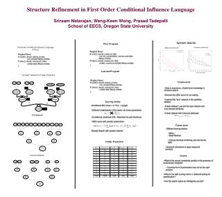 Structure Refinement in First Order Conditional Influence Language