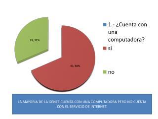 LA MAYORIA DE LA GENTE CUENTA CON UNA COMPUTADORA PERO NO CUENTA CON EL SERVICIO DE INTERNET.