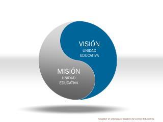 VISIÓN UNIDAD EDUCATIVA