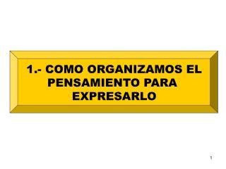 1.- COMO ORGANIZAMOS EL PENSAMIENTO PARA  EXPRESARLO