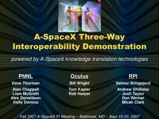 A-SpaceX Three-Way Interoperability Demonstration