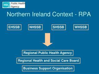 Northern Ireland Context - RPA