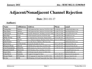 Adjacent/Nonadjacent Channel Rejection