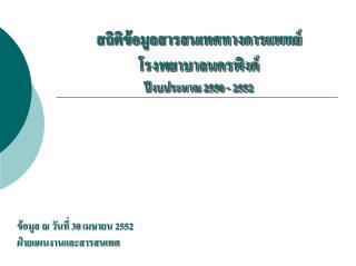 สถิติข้อมูลสารสนเทศทางการแพทย์ โรงพยาบาลนครพิงค์ ปีงบประมาณ 2550 - 2552