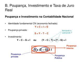 B. Poupan a, Investimento e Taxa de Juro Real
