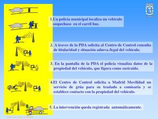 5. La intervención queda registrada  automáticamente.