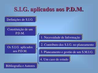 S.I.G. aplicados aos P.D.M.
