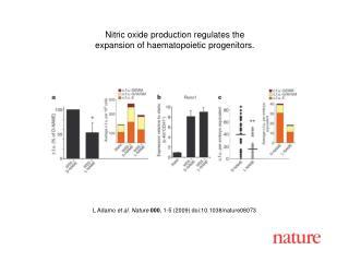 L Adamo et al.  Nature 000 , 1- 5  (2009) doi:10.1038/nature080 73