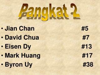 Jian Chan                           #5 David Chua                         #7