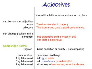 Adjectives a word that tells mores about a noun or place can be nouns or adjectives