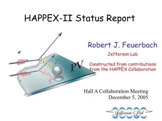 HAPPEX-II Status Report