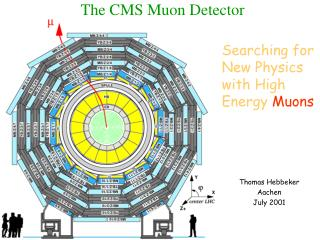 The CMS Muon Detector