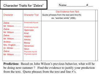 "Character Traits for ""Zebra"""