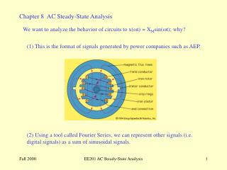 Chapter 8  AC Steady-State Analysis