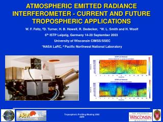 ATMOSPHERIC EMITTED RADIANCE INTERFEROMETER - CURRENT AND FUTURE TROPOSPHERIC APPLICATIONS