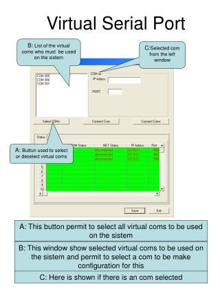 Virtual Serial Port
