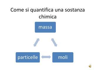 Come si quantifica una sostanza chimica