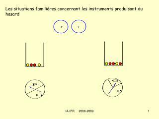 Les situations familières concernant les instruments produisant du hasard