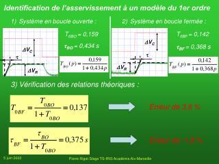 Identification de l'asservissement à un modèle du 1er ordre