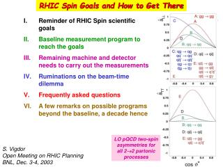 RHIC Spin Goals and How to Get There