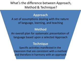What � s the difference between Approach, Method & Technique?