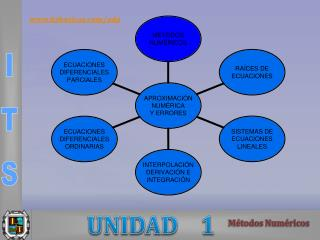 itsbasicas/ada