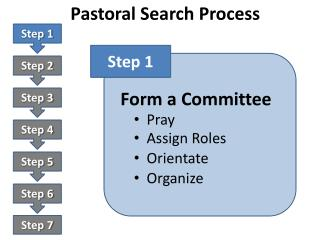 Pastoral Search Process