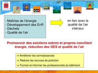 ⇒ Améliorer les connaissances ⇒ Réduire les sources de pollution