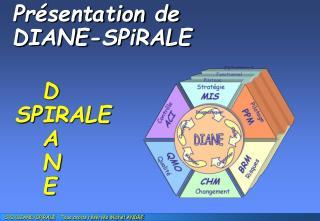Présentation de DIANE-SPiRALE