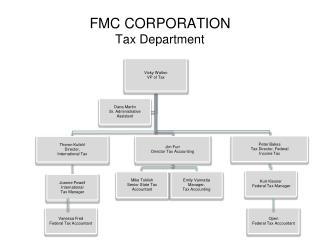 FMC CORPORATION Tax Department