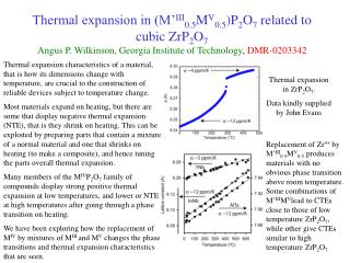 Thermal expansion in ZrP 2 O 7 .  Data kindly supplied by John Evans