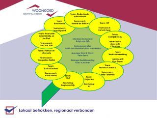 Directeur/bestuurder:  Ralph van Dijk Bestuurscontroller :  Judith van Woerkom/Paul  van Hecke