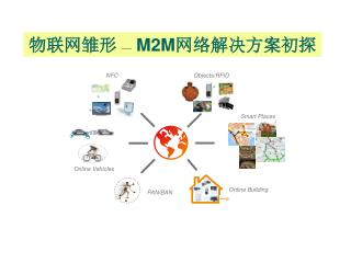 物联网雏形  —  M2M 网络解决方案初探