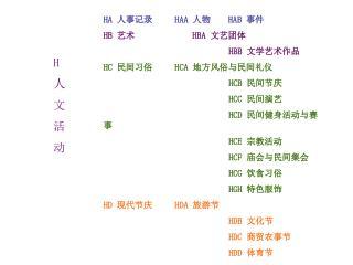 HA  人事记录      HAA  人物     HAB  事件 HB  艺术             HBA  文艺团体  HBB  文学艺术作品
