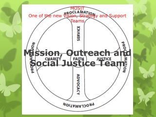 Mission, Outreach and Social Justice Team