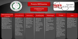 Projeto MEDensina
